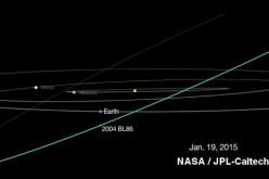 L'Astéroid 2004 BL86 va froler la Terre le 26 janvier