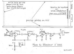 19 plans détecteur d'OVNI